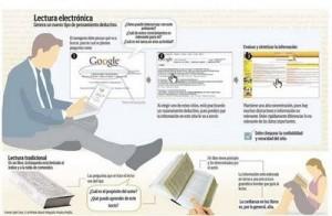 Lectura electrónica (infografía de Paulina Padilla)